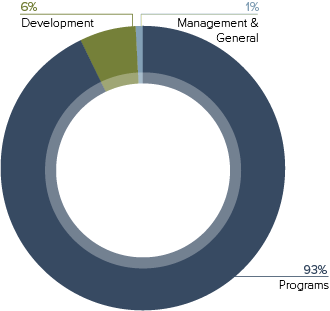 Website Graph.png