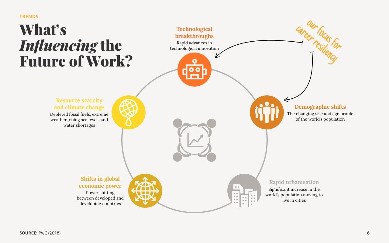 6_Trends_in_Future_of_Work.jpg