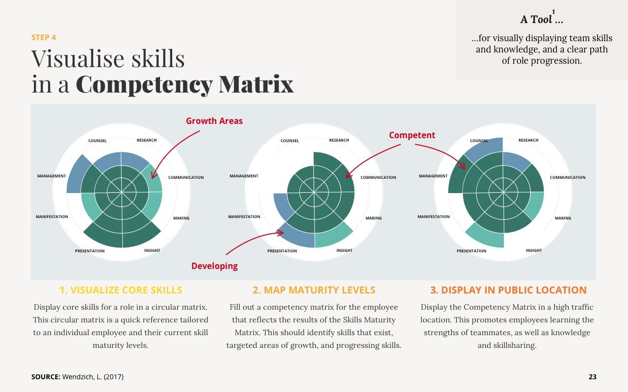 23_Competency_Matrix.jpg