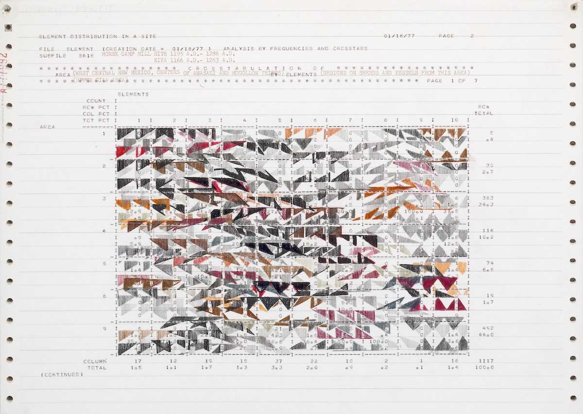 Sonya Rapoport,  Anasazi Series, Panel 1-A , Page 1 of 12, 1977. Prismacolor and pencil on found pre-printed perforated continuous feed computer printout paper