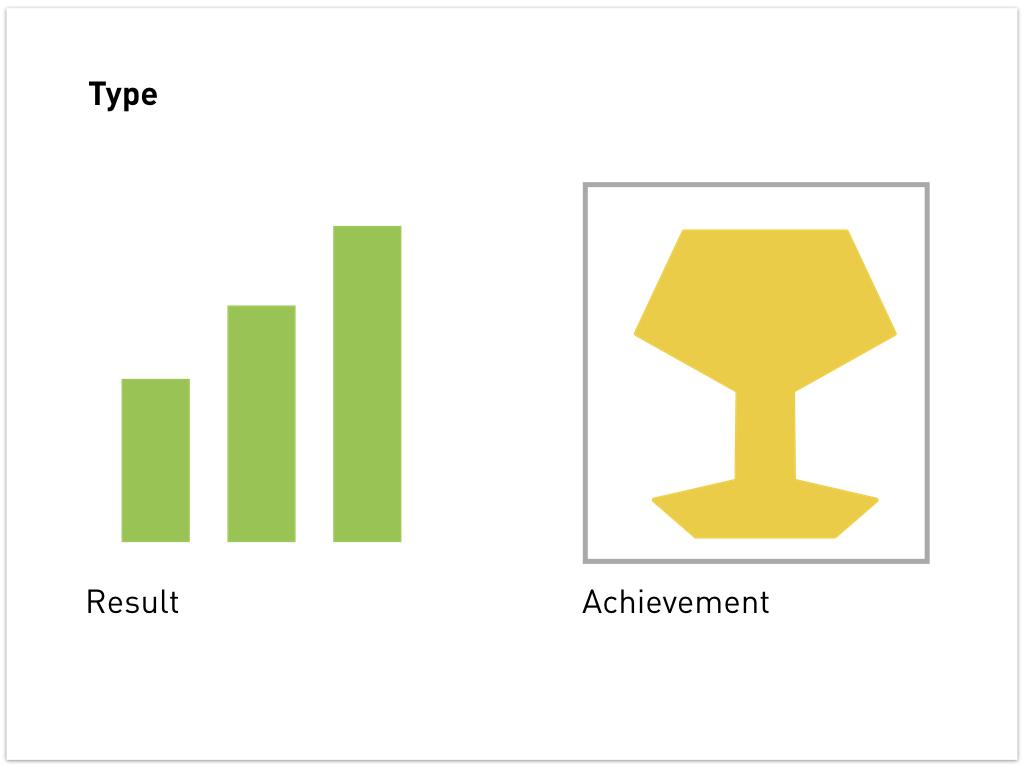 GrowthWheel Online - Outcomes.003.jpeg