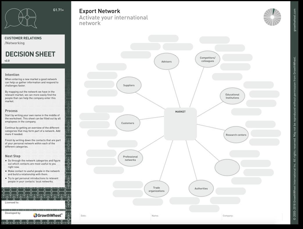 Export Network  Activate your international network