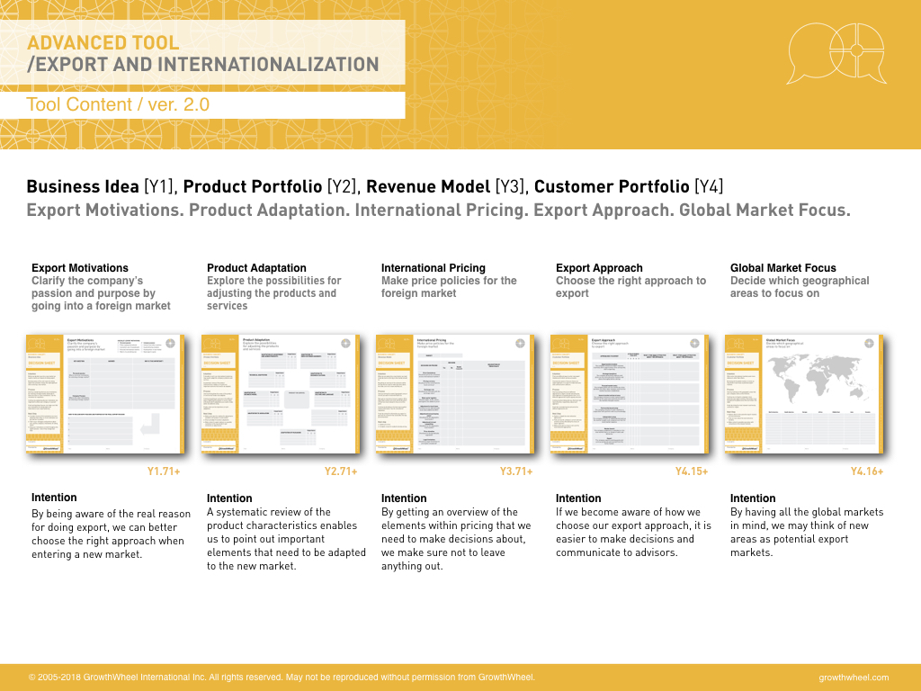 Hey hey GrowthWheel for Export and Internationalization V2.0.002.jpeg