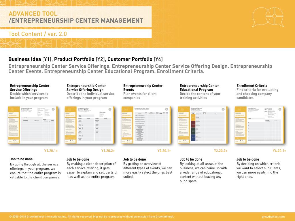 GrowthWheel for Entrepreneurship Centers ver. 2.0.001.jpeg
