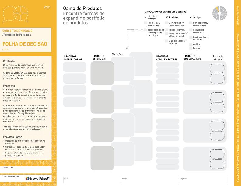 FOLHA DE DECISÃO Y2.01 Gama de Produtos_0.png