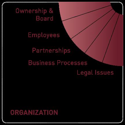 Organization.png