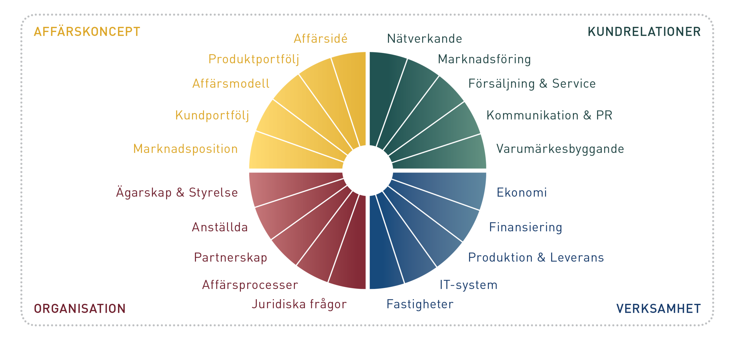 Wheel-Swedish.png