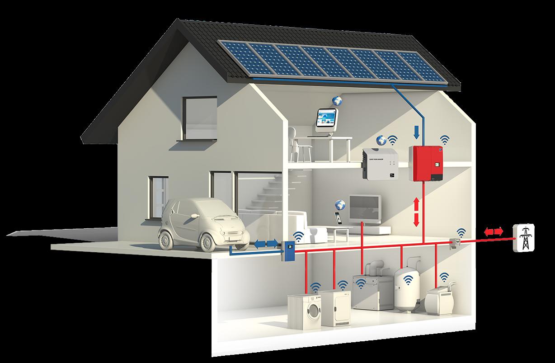 Installations photovoltaïques résidentielles ou en site isolé