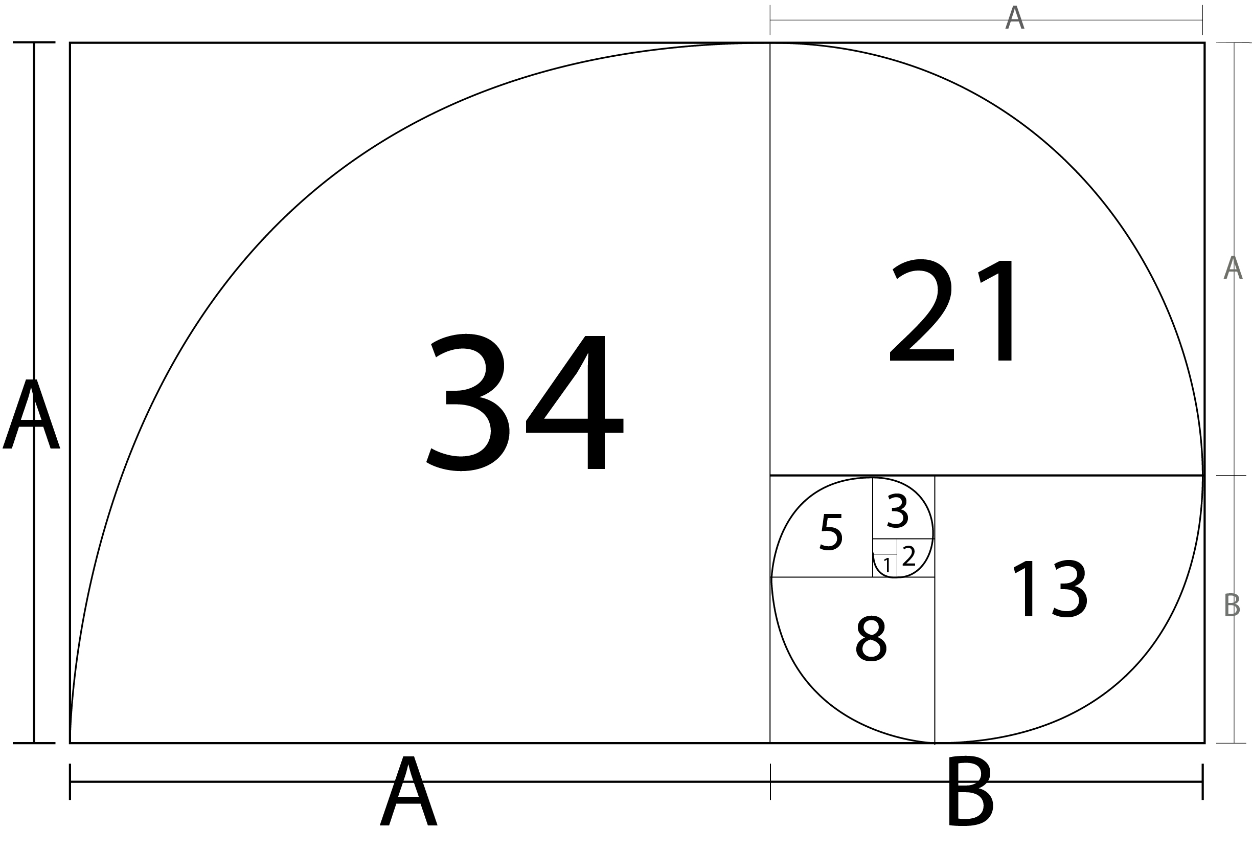 The  Golden ratio  is a special number found by dividing a line into two parts so that the longer part divided by the smaller part is also equal to the whole length divided by the longer part. It is often symbolized using phi, after the 21st letter of the Greek alphabet. Credit:  www.livescience.com