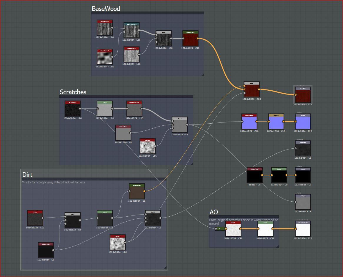 PolishedWoodGraph.JPG