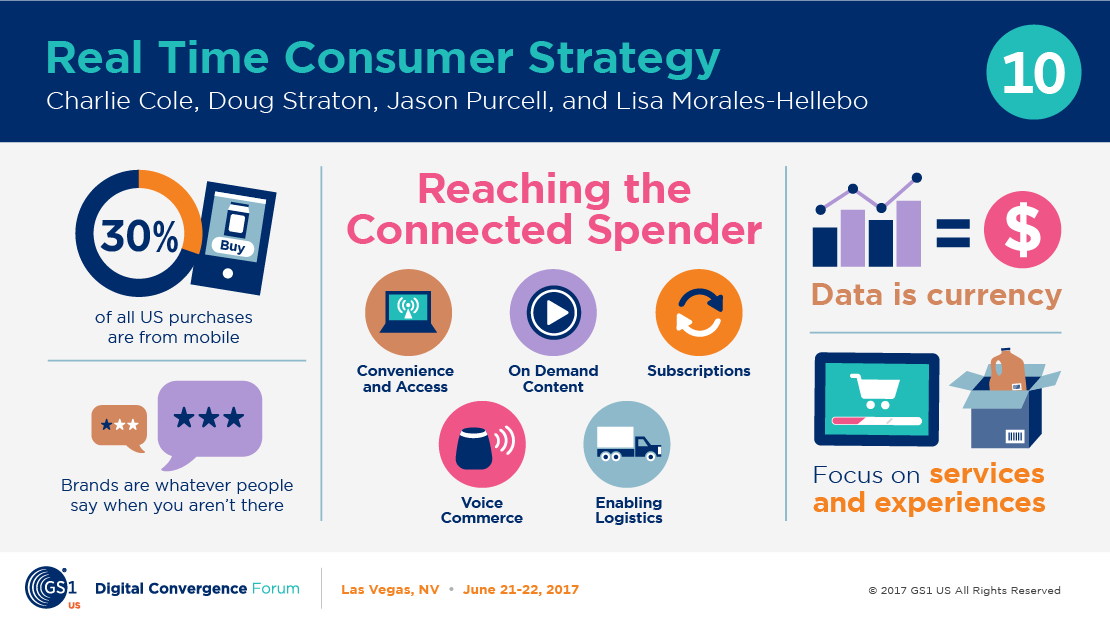 dcf-10-real-time-consumer-strategy-1110w.png