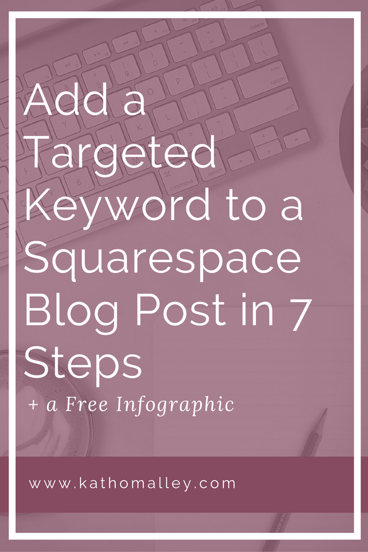 Add a Targeted Keyword to a Squarespace Blog Post