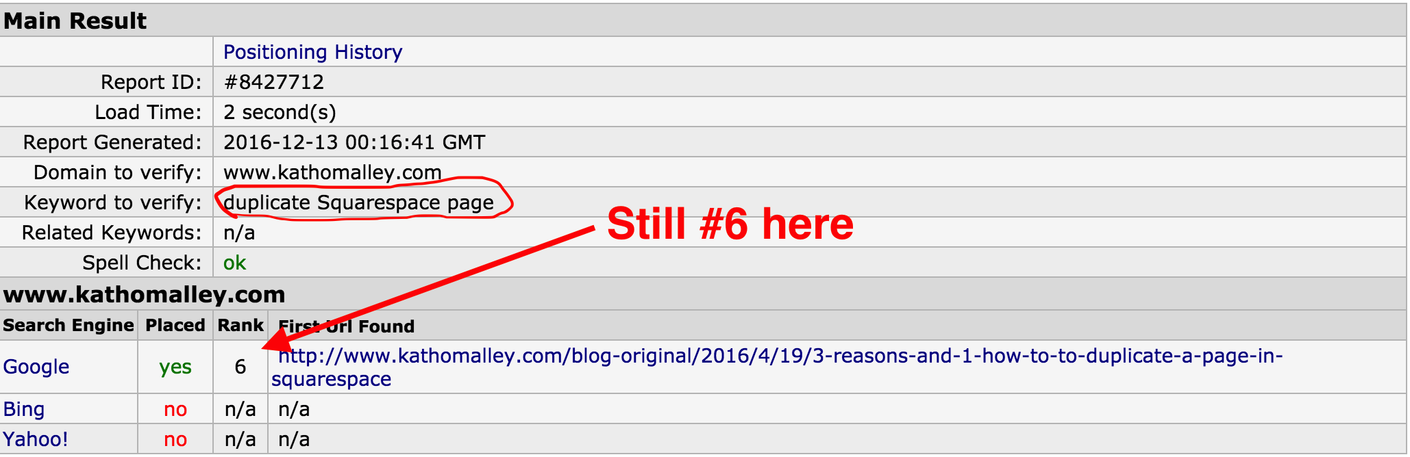 My Rank for Squarespace Blog Post Keyword Duplicate Squarespace Page is Still #6.