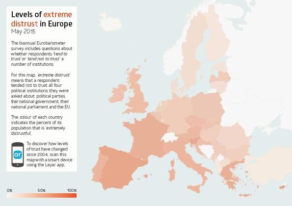 Visualising Trust in Europe