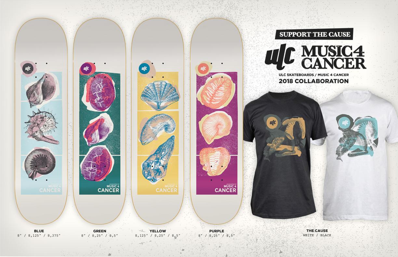 (c) ULC Skateboard