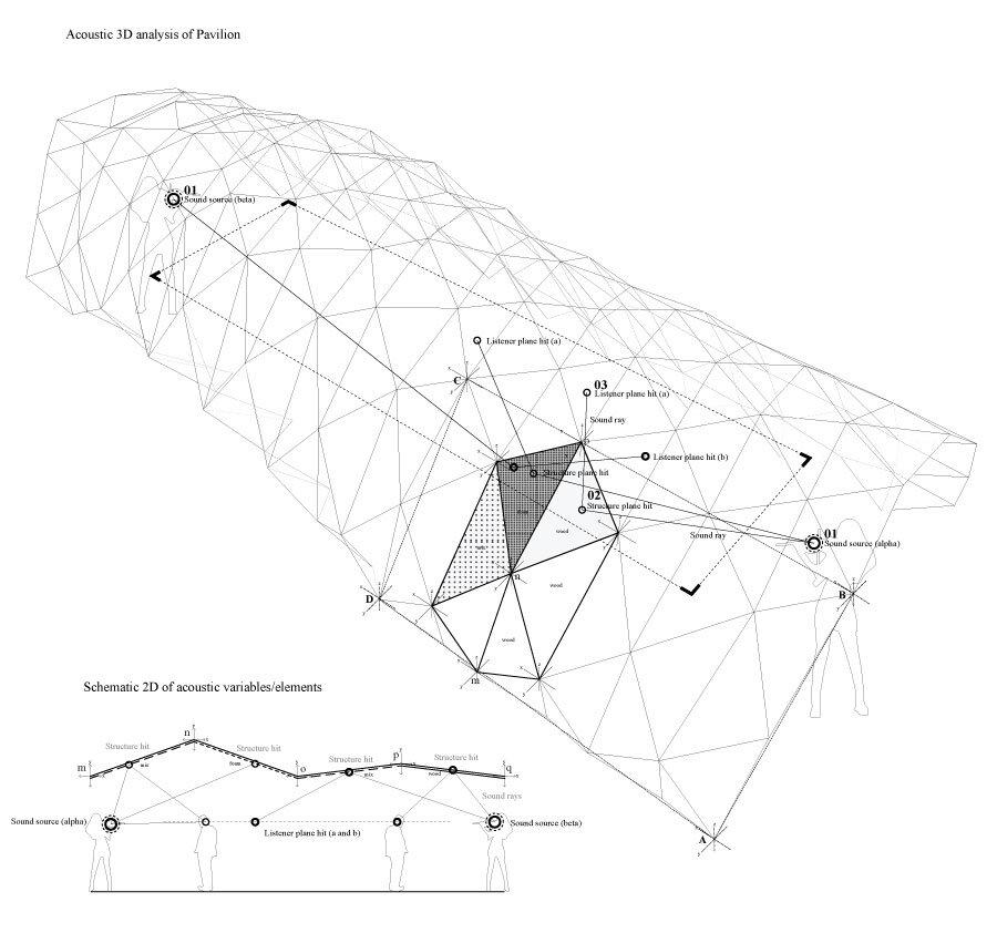 AcousticPavilion-II-8.jpg