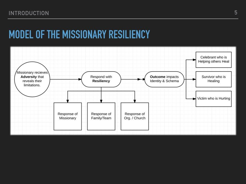 Missionary Resiliency AEP.005.jpeg