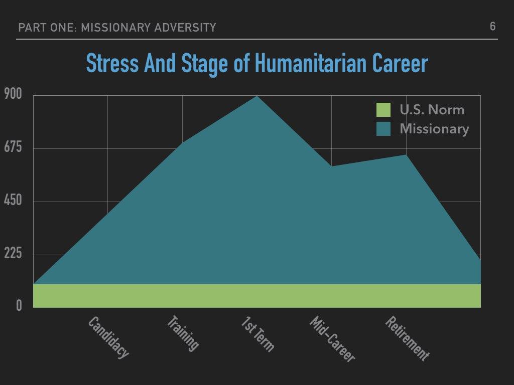 Missionary Resiliency AEP.006.jpeg