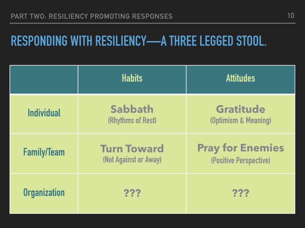 Missionary Resiliency AEP.010.jpeg