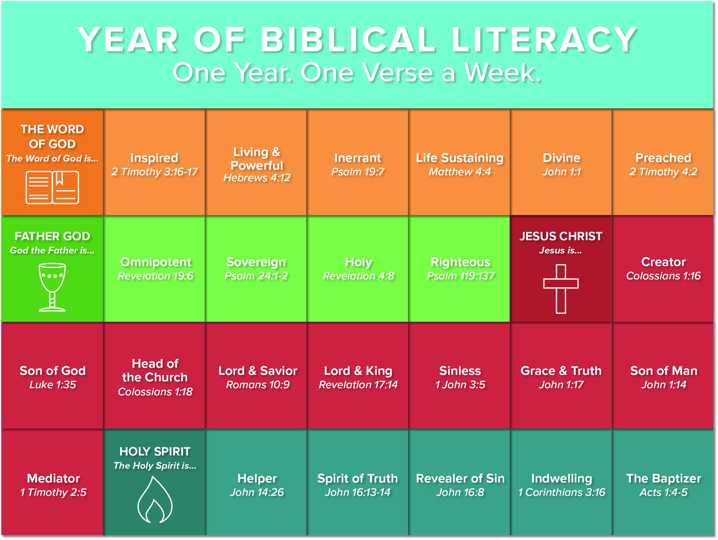 biblical-literacy_card-front.jpg