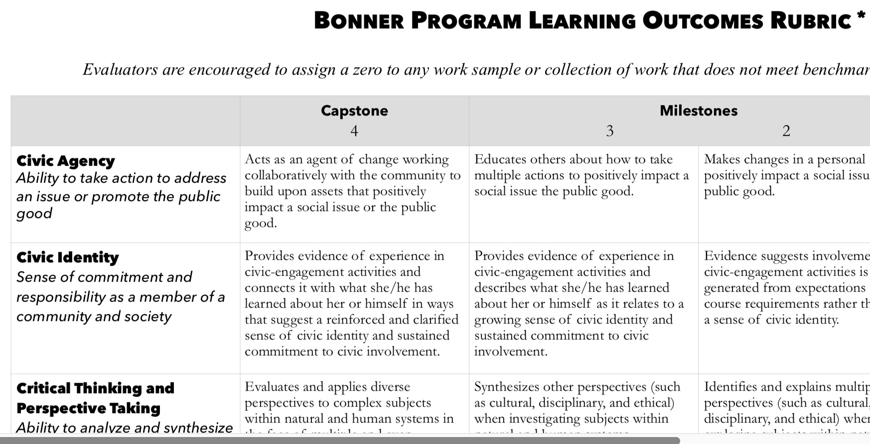 Click to download copy of    draft Bonner Program Learning Outcomes Rubric   .