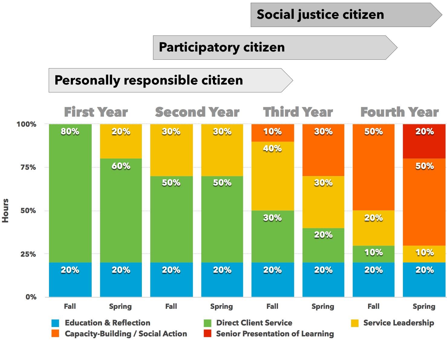 progression_in_citizenship_models.jpg