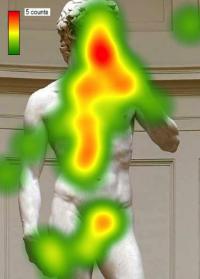 Heat Map - Michelangelo'sDavid
