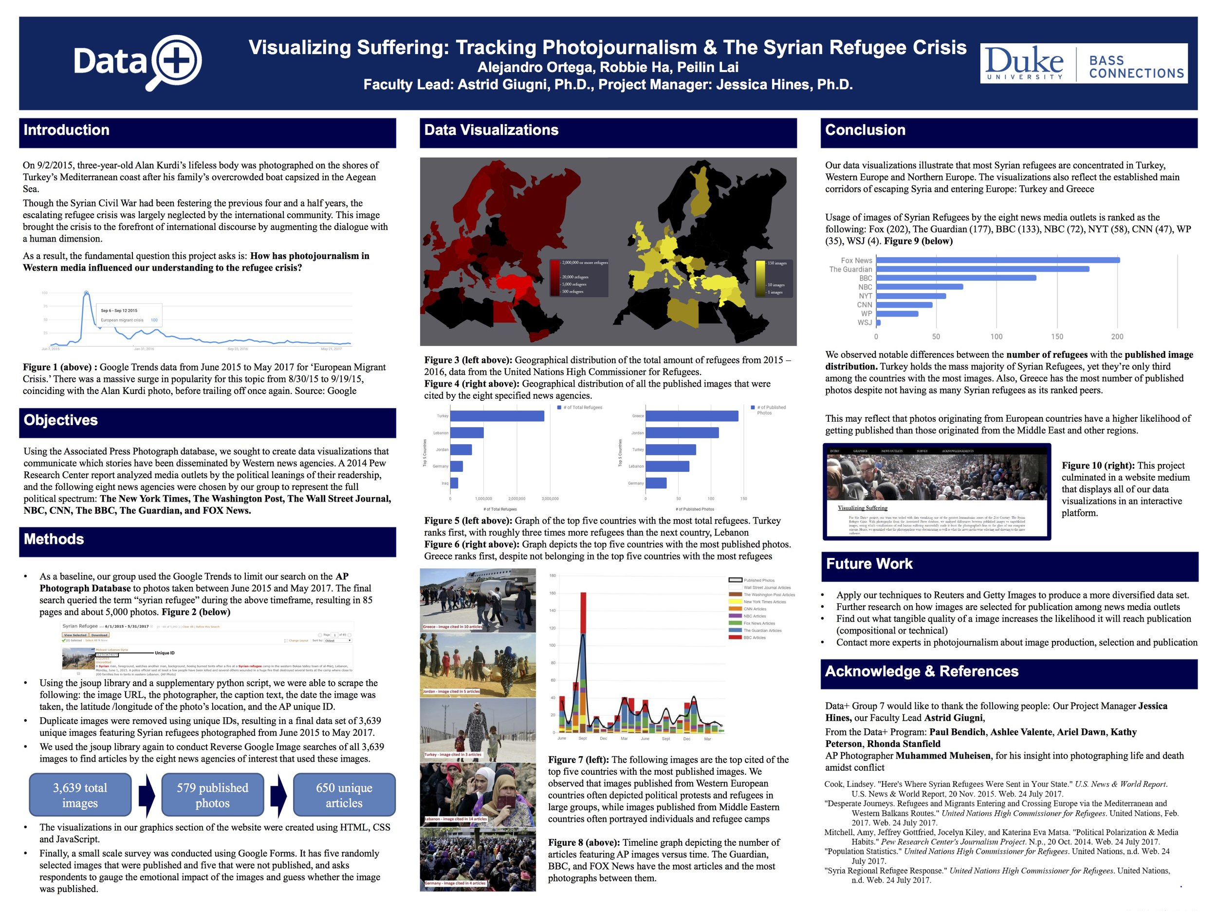 Student group poster from final presentation on photojournalism and the Syrian Refugee Crisis. Click to enlarge.