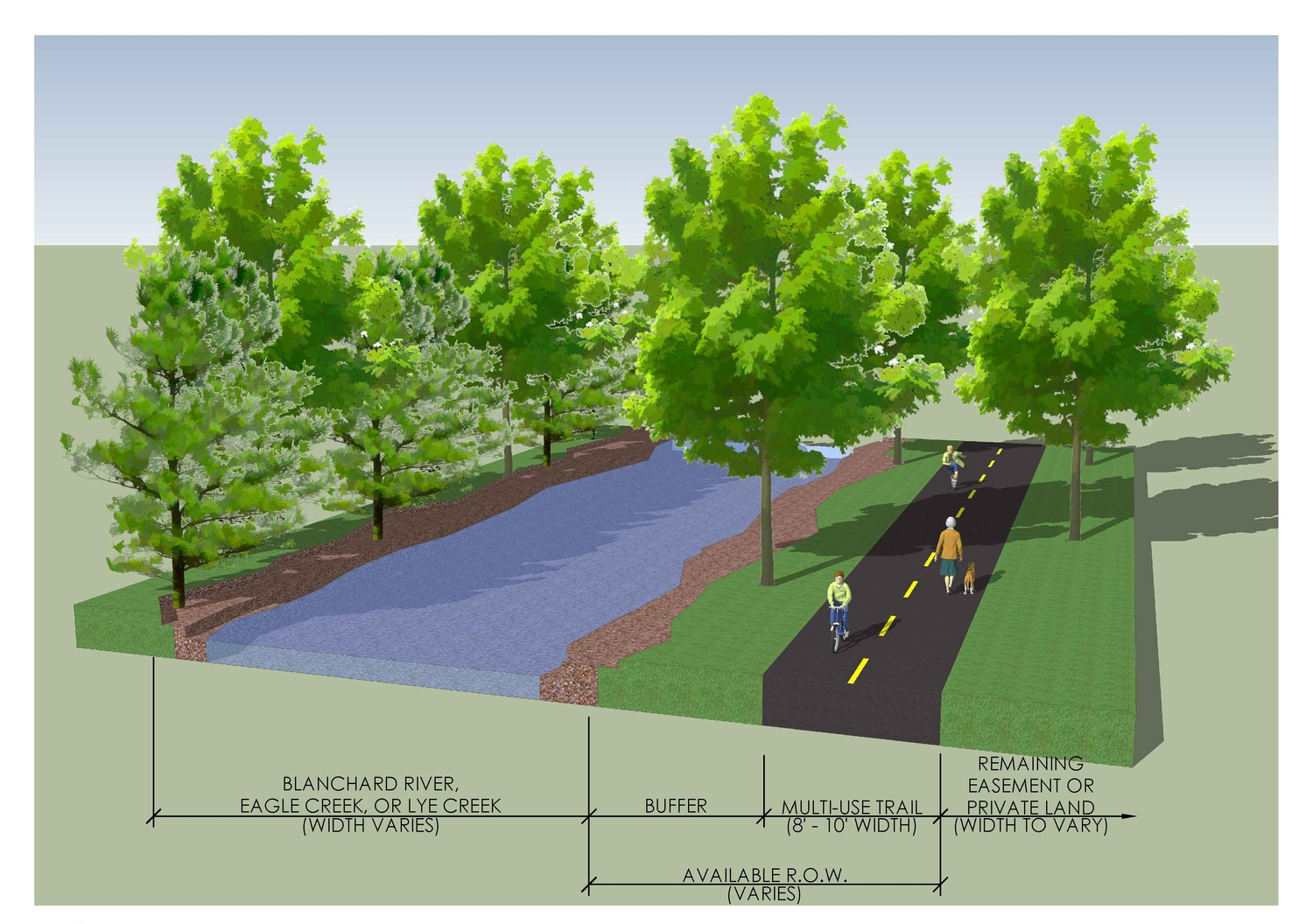 www.rcmarchitects.com - hancock park district - multi-use trails master plan (2)