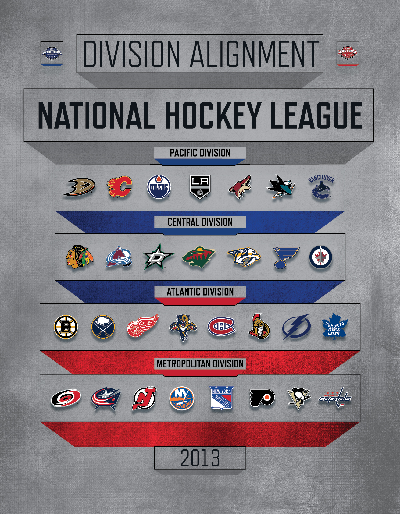 NHL_Division_Alignment--01.jpg
