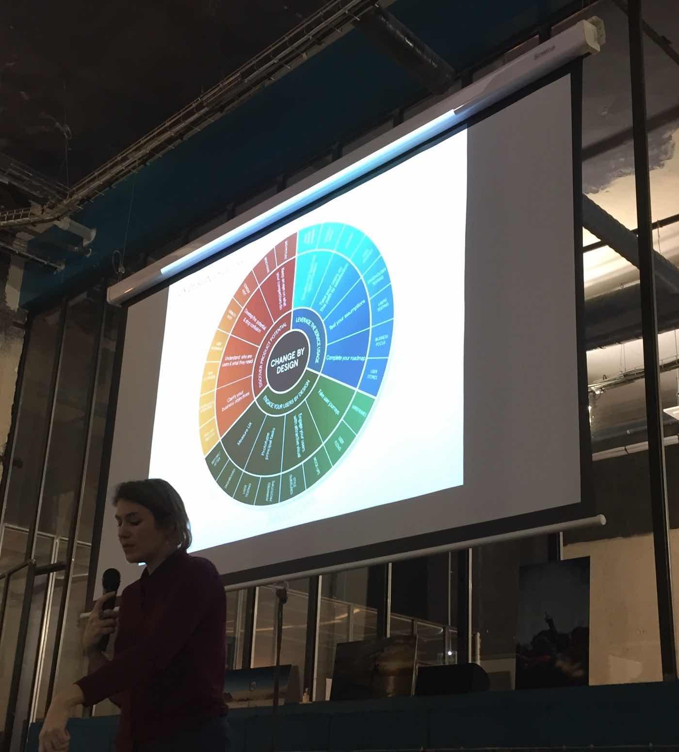 Remix-coworking-paris-workshop-ux-design1.jpg