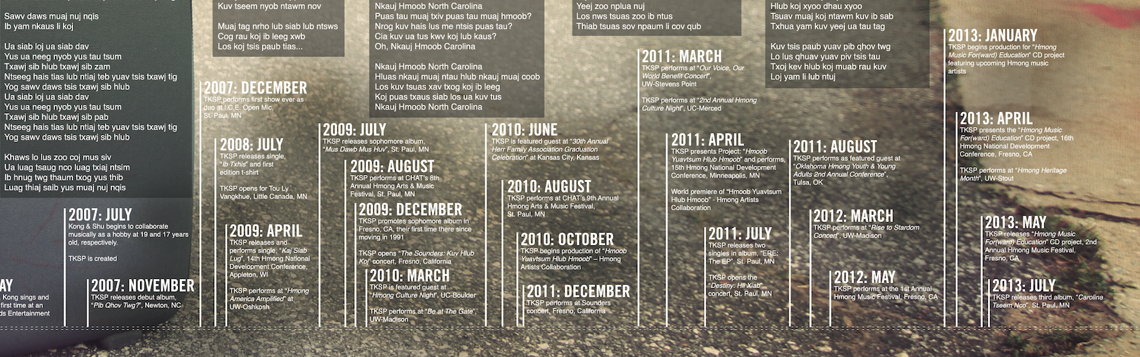 Click on the image for an up close view of The Kong & Shu Project timeline.