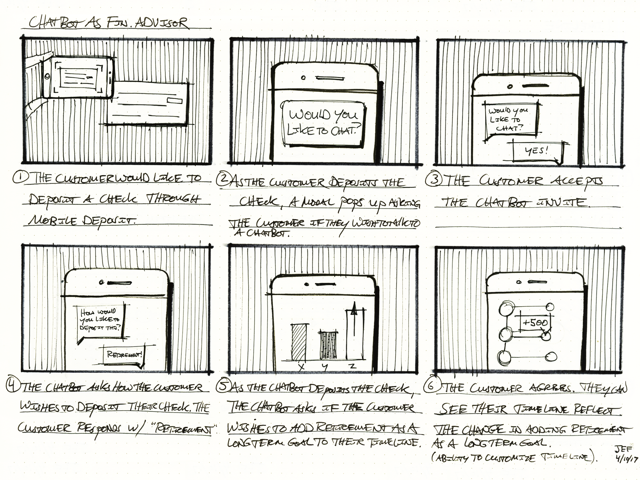 ChatBot concept storyboard