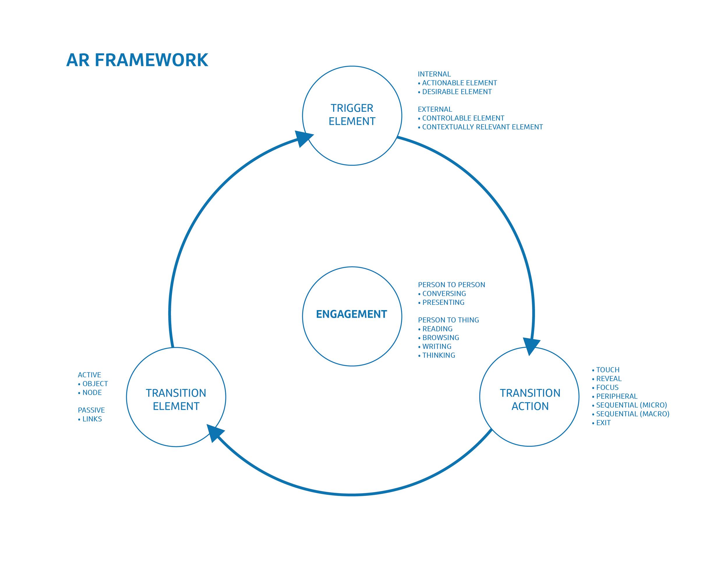 AR_Framework-01.png