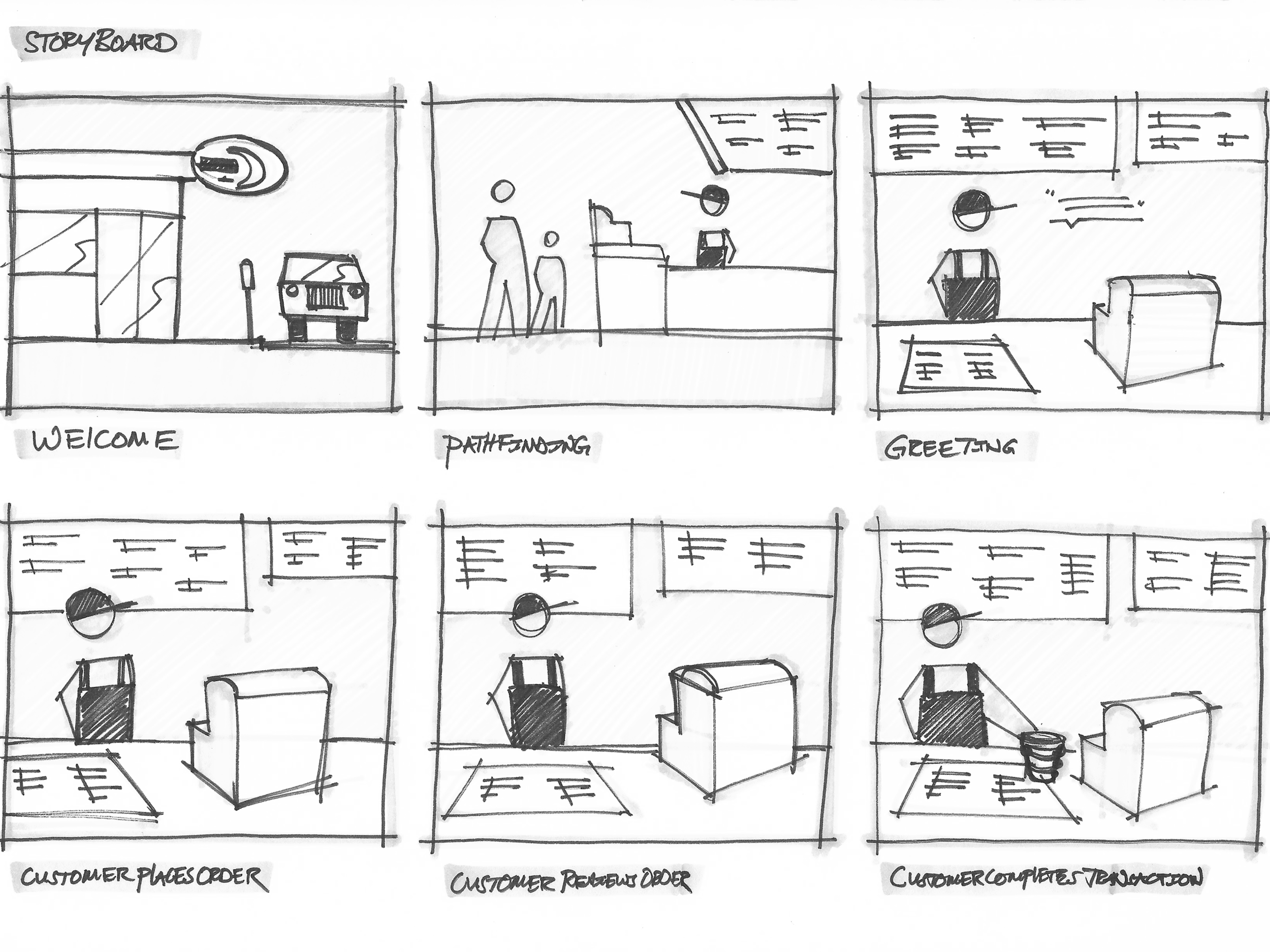 AR_Preliminary_Storyboard_BW.png