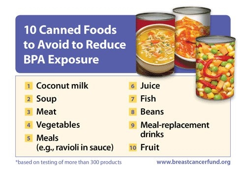 Foods to Avoid to Reduce your BPA Exposure.jpg