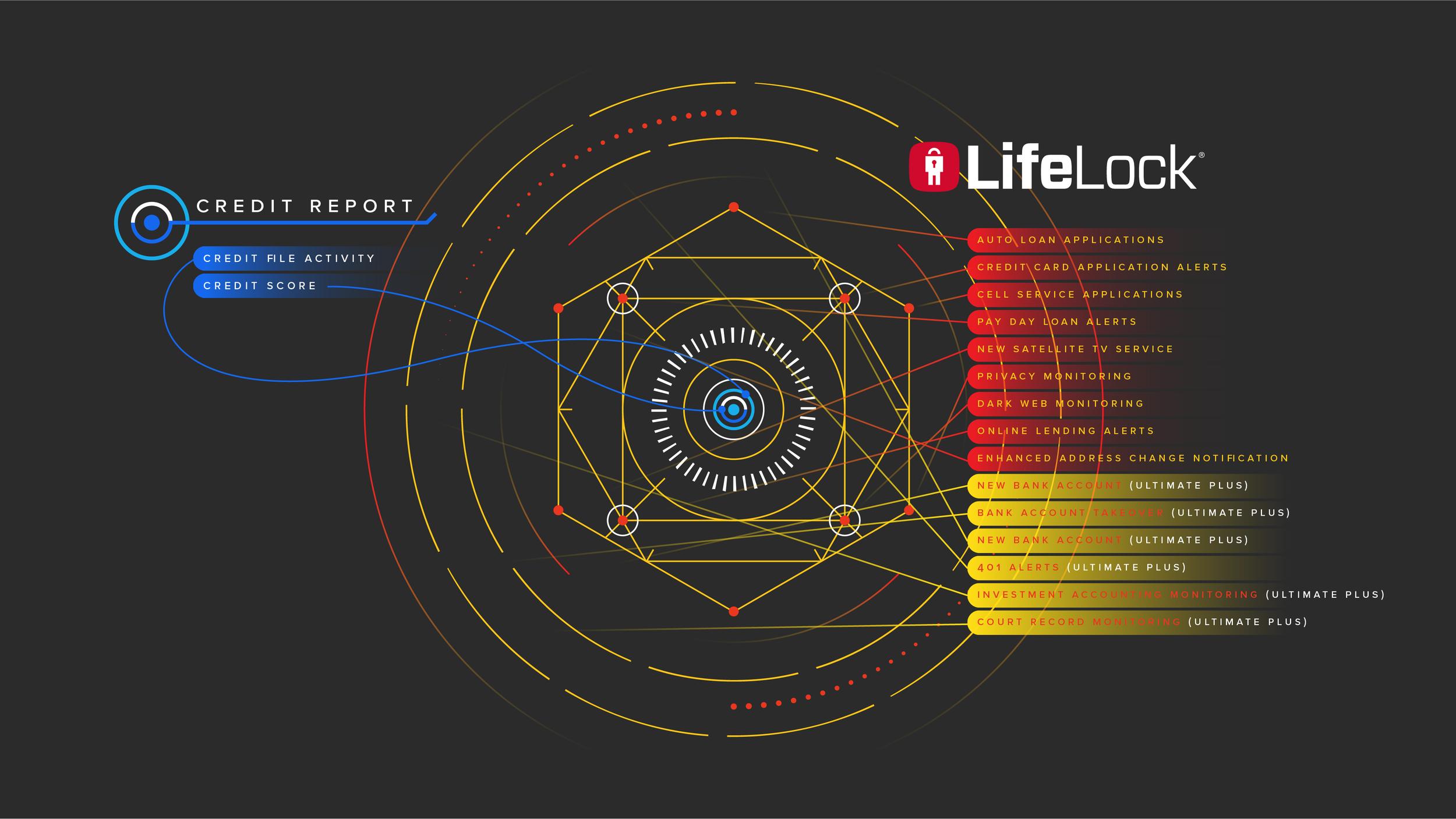 LIFE_LOCK_Style_Frames_cv_v03_-01.png