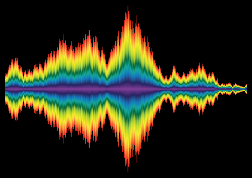 Sound Studies - How globally-marginalized cultures use sound, voice, and music to empower their communities