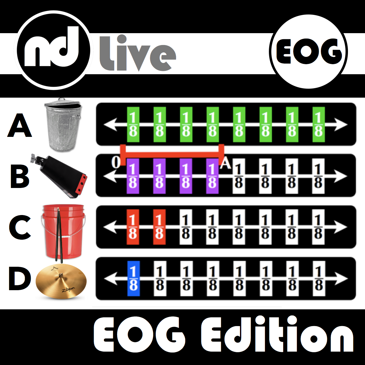 """Ready to lower the stress level of test taking? The EOG EDITION is the perfect pep rally for end-of-grade testing. Everyone """"drums"""" up math   to create a spectacular rhythmic performance,   PLUS the integration of test taking strategies and question stems. It's multiplication, division, fractions, measurement, and algebra through beat, rhythm, timbre, and form with an EOG twist. 3-5"""