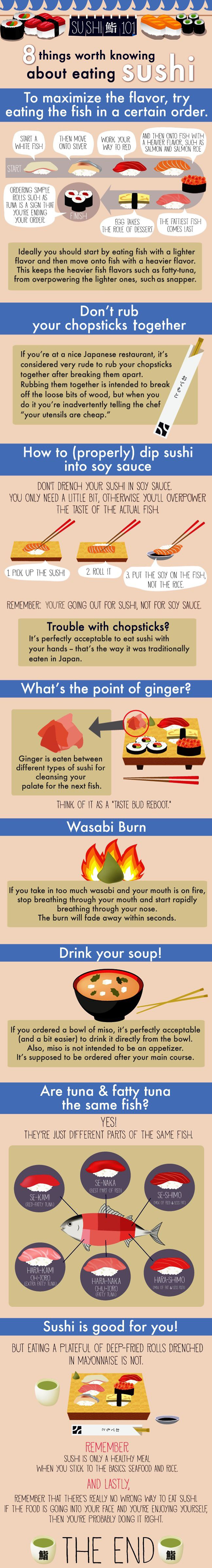 8 thing to know about sushi