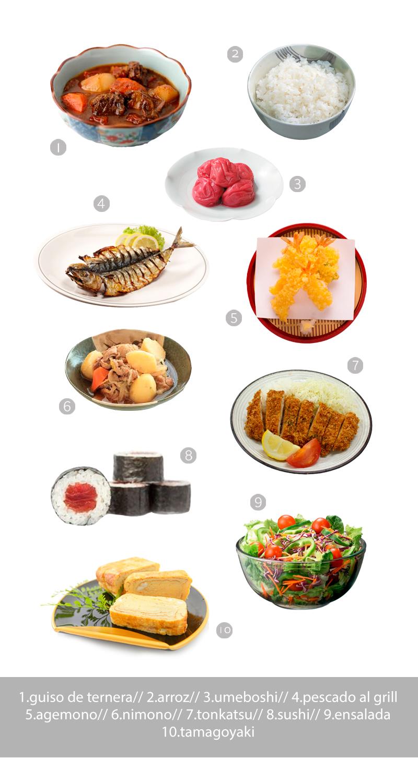 Los ingredientes mas populares en los bento japoneses.