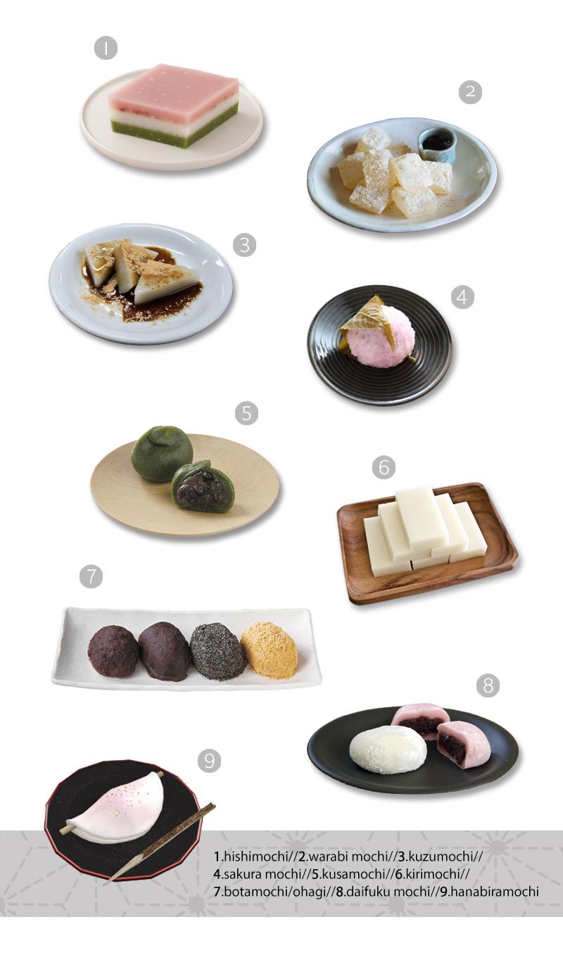 tipos de mochi