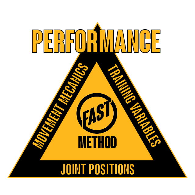 OHFAST Method.png
