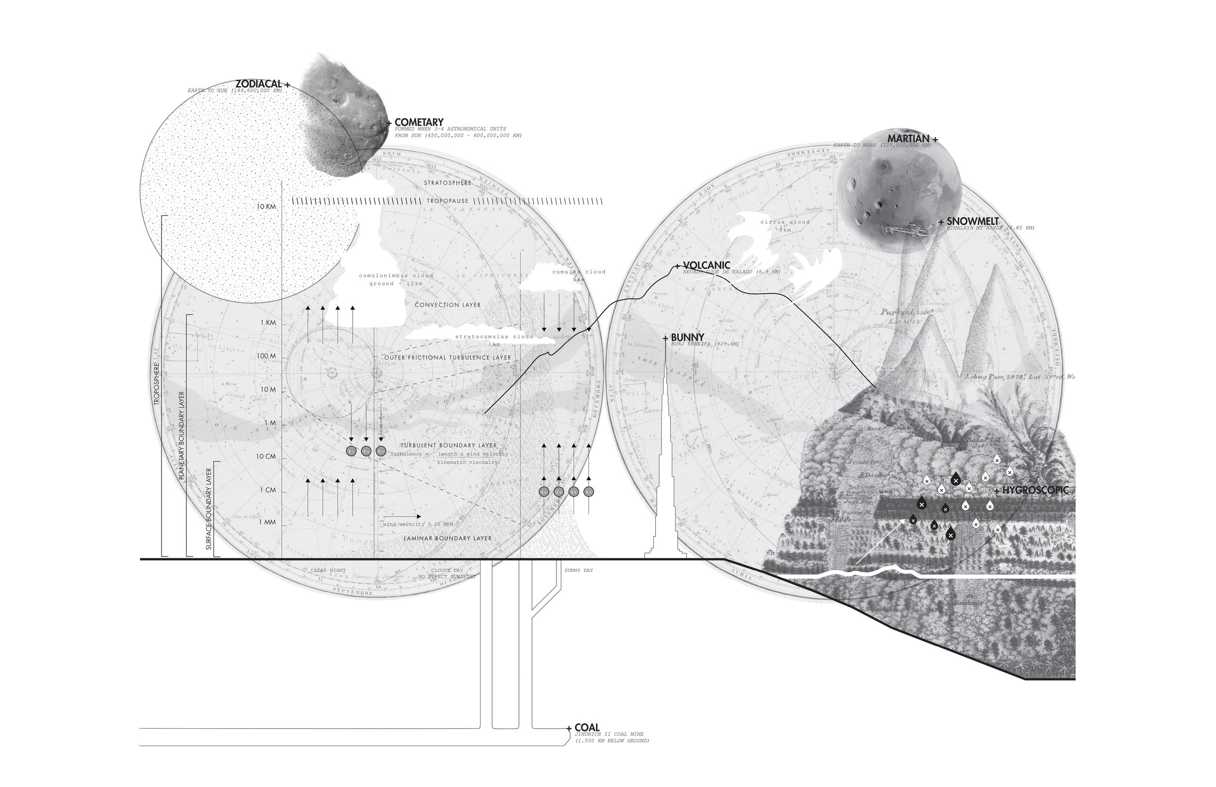 Altitudes Collage-11x17.jpg