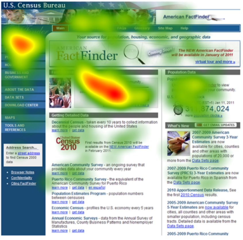 Eye tracking heat map shows that young adults fixate the left navigation and center of the screen when completing a task on this Website.