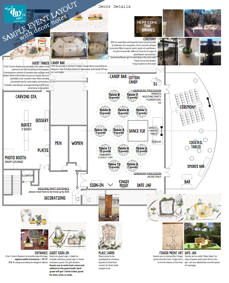 Sample Best Day Ever Event Layout with Decor Notes * Please note, each venue is different, we will create a detailed site plan to scale to fit your details and needs.