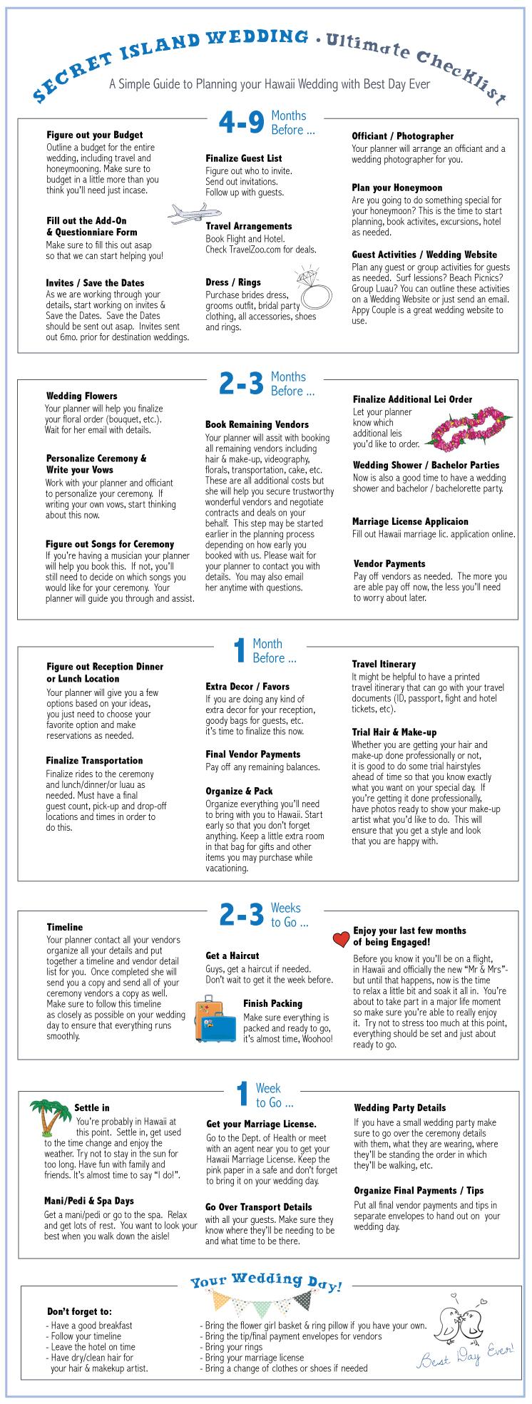 secret-island-checklist.jpg