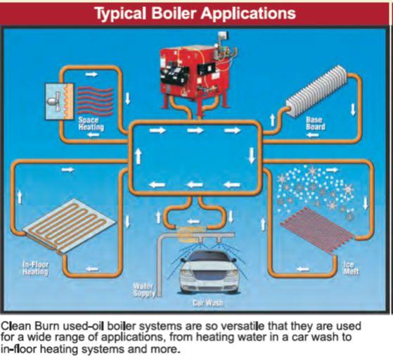 clean_burn_boiler_flow.jpg