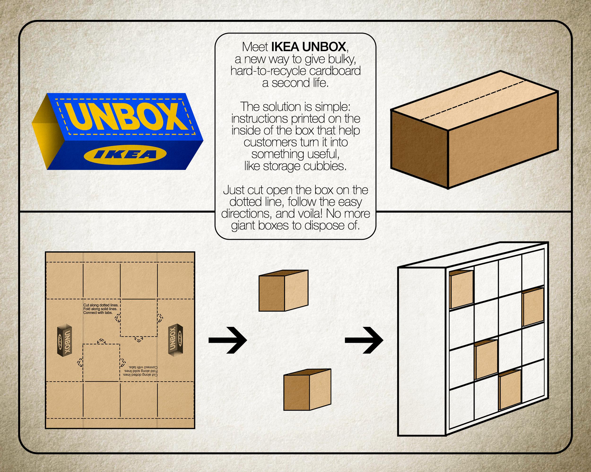 Ryan Sheehy IKEA Unbox Case Board