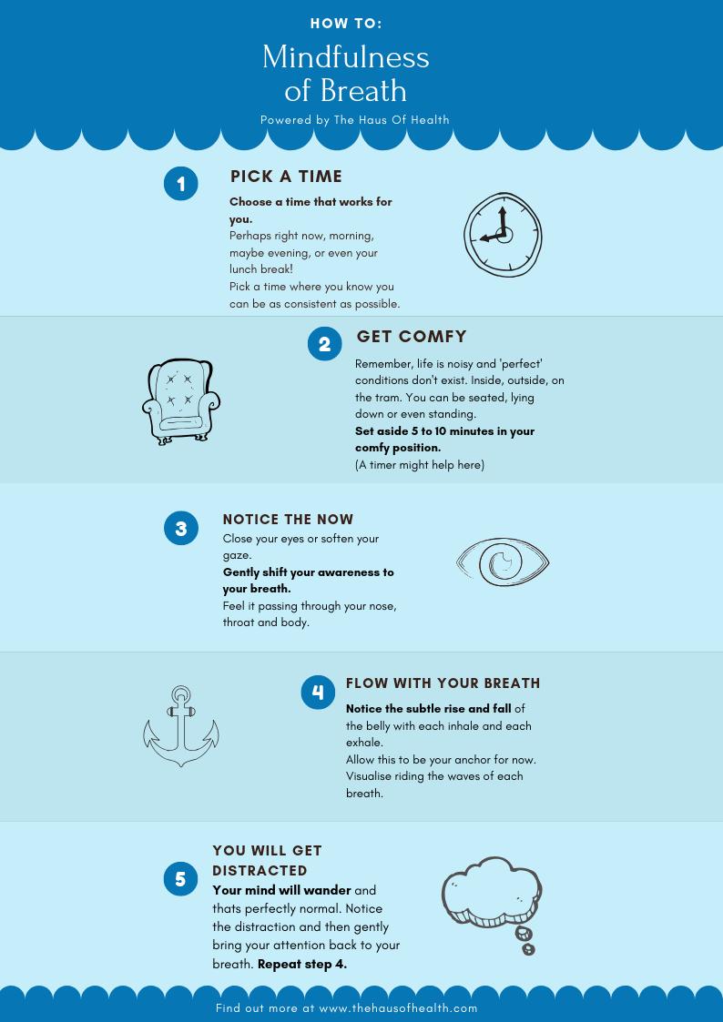 Breath Infographic